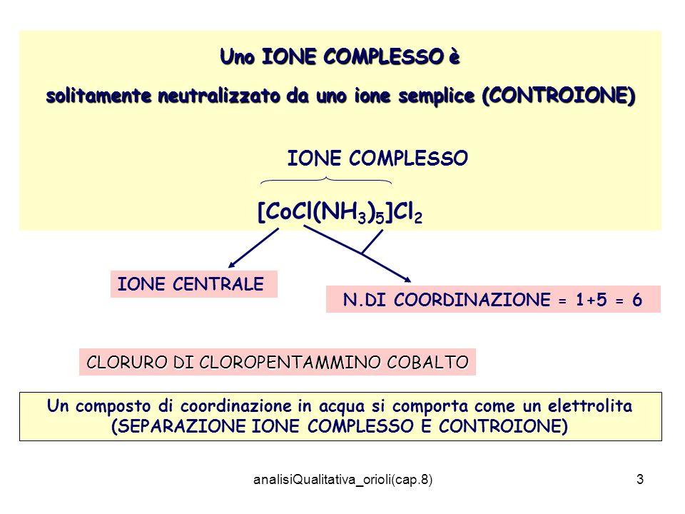 [CoCl(NH3)5]Cl2 Uno IONE COMPLESSO è